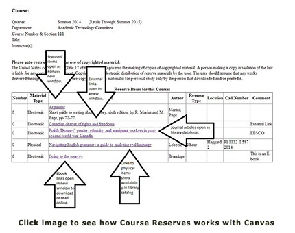 Canvas Course Reserves